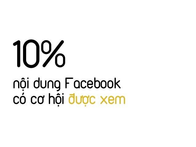10 Kinh Nghiệm Sáng Tạo Nội Dung Cho Facebook Fanpage Slide 3