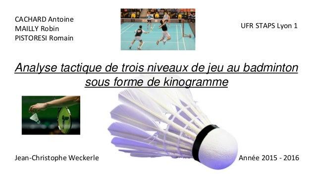 CACHARD Antoine MAILLY Robin PISTORESI Romain Jean-Christophe Weckerle Année 2015 - 2016 UFR STAPS Lyon 1 Analyse tactique...