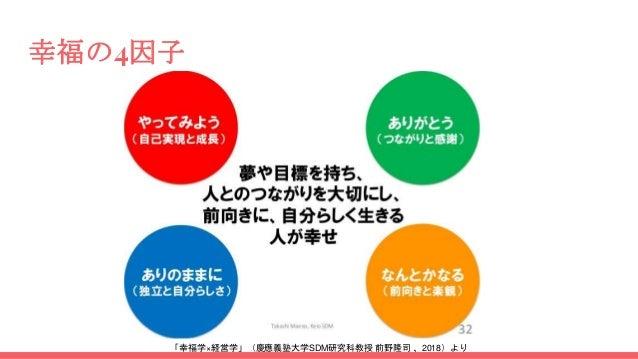 幸福の4因子 「幸福学×経営学」(慶應義塾大学SDM研究科教授 前野隆司 、2018)より