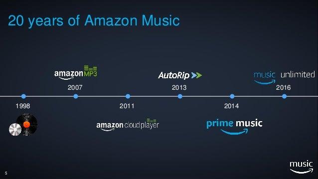 5 20 years of Amazon Music 2014 2013 2011 2007 1998 2016