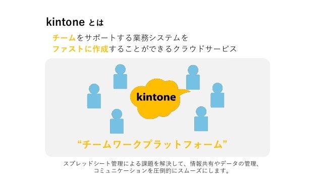 """チームをサポートする業務システムを """"チームワークプラットフォーム"""" ファストに作成することができるクラウドサービス スプレッドシート管理による課題を解決して、情報共有やデータの管理、 コミュニケーションを圧倒的にスムーズにします。 kinto..."""
