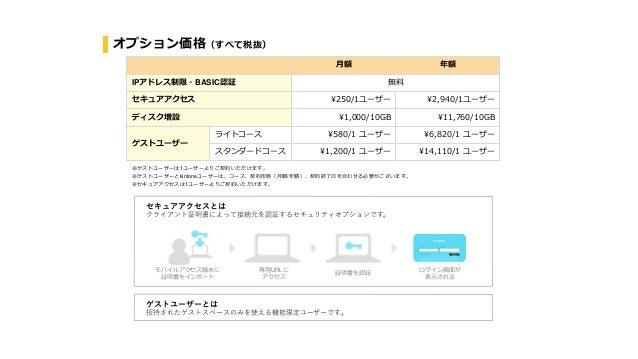 月額 年額 IPアドレス制限・BASIC認証 無料 セキュアアクセス ¥250/1ユーザー ¥2,940/1ユーザー ディスク増設 ¥1,000/10GB ¥11,760/10GB ゲストユーザー ライトコース 580/1 ユーザー 6,820...