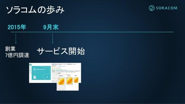 9月末 創業 7億円調達 2015年 サービス開始 ソラコムの歩み