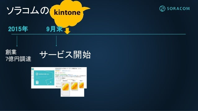創業 7億円調達 2015年 サービス開始 ソラコムの歩み 9月末