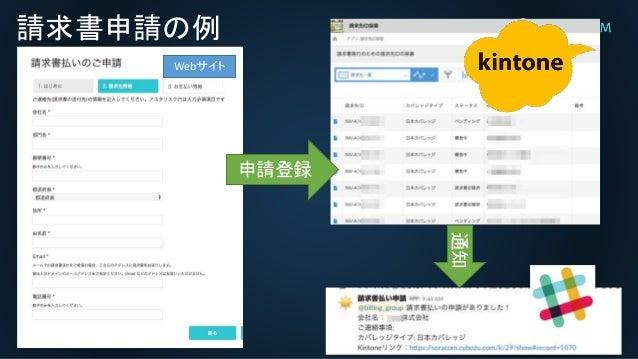 請求書申請の例 Webサイト 通知 申請登録