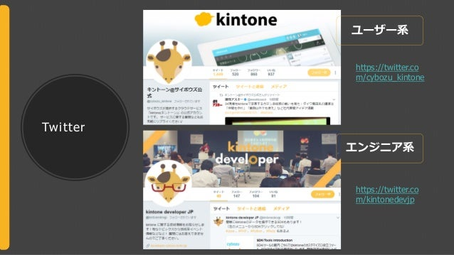 Facebook https://www.facebook.com/kintone/