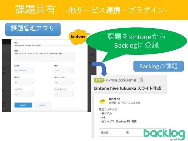 課題共有 -他サービス連携・プラグイン- Backlogの課題 課題をkintoneから Backlogに登録 課題管理アプリ