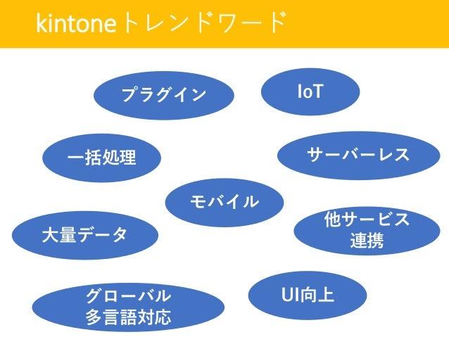 kintoneトレンドワード IoT モバイル プラグイン サーバーレス UI向上 一括処理 大量データ 他サービス 連携 グローバル 多言語対応