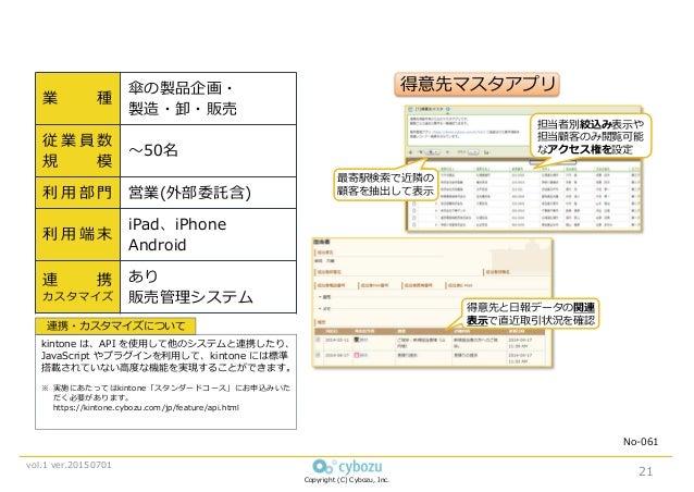 Copyright (C) Cybozu, Inc. vol.1 ver.20150701 業 種 傘の製品企画・ 製造・卸・販売 従 業 員 数 規 模 〜50名 利 用 部 門 営業(外部委託含) 利 用 端 末 iPad、iPhone A...