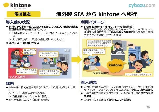 海外製 SFA から kintone へ移⾏  入⼒の手間が削減され、また現場で利用するユーザーに抵抗の ないインターフェイスになったことから、情報の共有が活発化  必要に応じて随時カスタマイズが可能になり、さらなる効率化 を促進  工数...