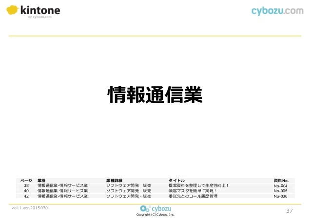 Copyright (C) Cybozu, Inc. ページ 業種 業種詳細 タイトル 資料No. 38 情報通信業-情報サービス業 ソフトウェア開発 販売 提案資料を整理して生産性向上︕ No-004 40 情報通信業-情報サービス業 ソフト...
