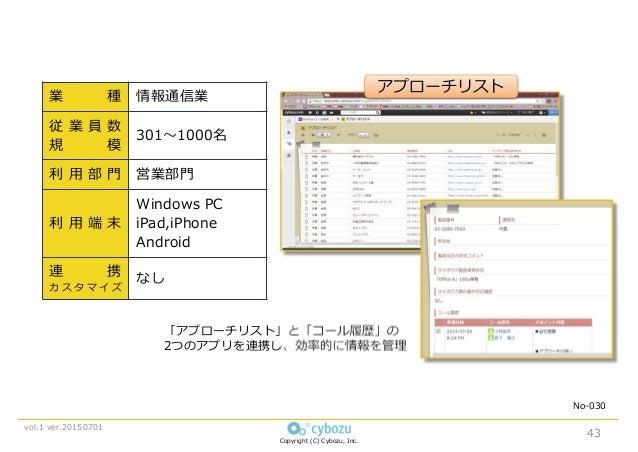 Copyright (C) Cybozu, Inc. vol.1 ver.20150701 「アプローチリスト」と「コール履歴」の 2つのアプリを連携し、効率的に情報を管理 アプローチリスト No-030 業 種 情報通信業 従 業 員 数 規...