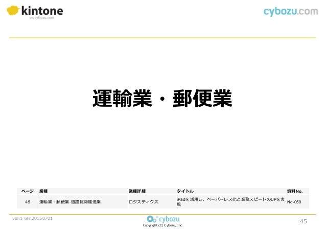 Copyright (C) Cybozu, Inc. ページ 業種 業種詳細 タイトル 資料No. 46 運輸業・郵便業-道路貨物運送業 ロジスティクス iPadを活用し、ペーパーレス化と業務スピードのUPを実 現 No-059 45 vol....