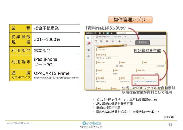Copyright (C) Cybozu, Inc. vol.1 ver.20150701 業 種 総合不動産業 従 業 員 数 規 模 301〜1000名 利 用 部 門 営業部門 利 用 端 末 iPad,iPhone ノートPC 連 携 ...