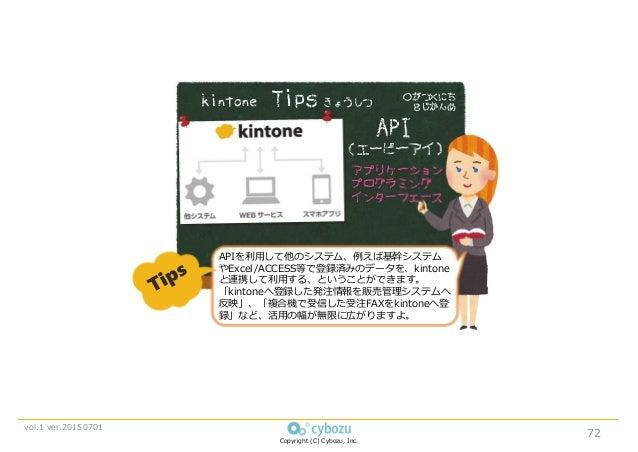 Copyright (C) Cybozu, Inc. vol.1 ver.20150701 kintone Tips きょうしつ API ○がつ×にち 8じかんめ (エーピーアイ) アプリケーション プログラミング インターフェース APIを利...
