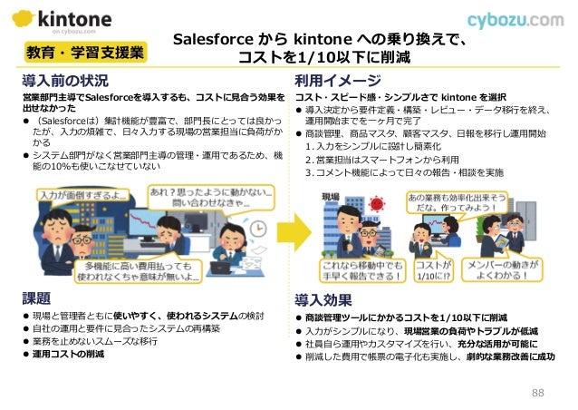 Salesforce から kintone への乗り換えで、 コストを1/10以下に削減  商談管理ツールにかかるコストを1/10以下に削減  入⼒がシンプルになり、現場営業の負荷やトラブルが低減  社員自ら運用やカスタマイズを⾏い、充分...