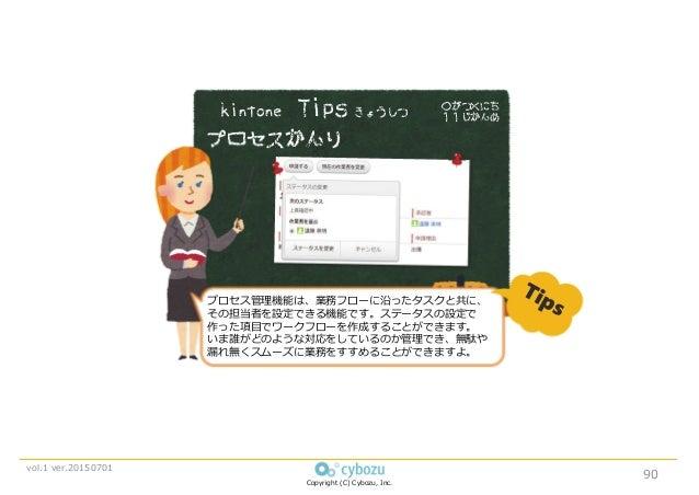 Copyright (C) Cybozu, Inc. vol.1 ver.20150701 kintone Tips きょうしつ プロセスかんり ○がつ×にち 11じかんめ プロセス管理機能は、業務フローに沿ったタスクと共に、 その担当者を設定...