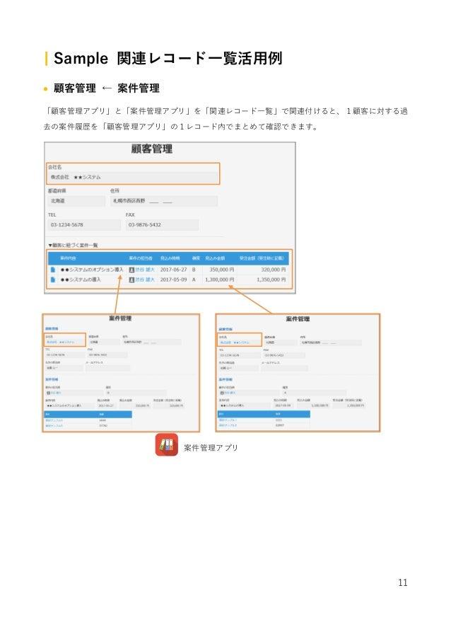 11 | Sample 関連レコード一覧活用例  顧客管理 ← 案件管理 「顧客管理アプリ」と「案件管理アプリ」を「関連レコード一覧」で関連付けると、1顧客に対する過 去の案件履歴を「顧客管理アプリ」の1レコード内でまとめて確認できます。 案...