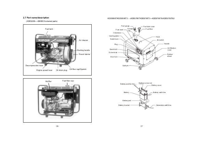 Kipor diesel-gen-service manual