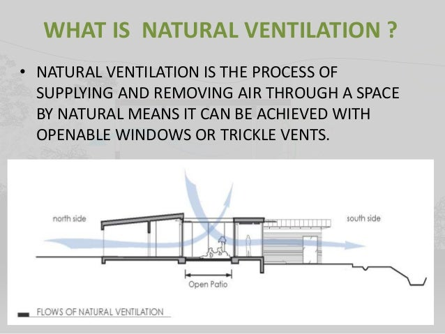NATURAL VENTILATION LITERATURE AND CASE STUDY IN INDIA (DISSERTATION …