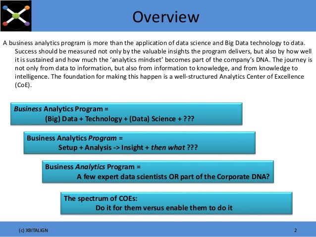 The Analytics CoE: Positioning your Business Analytics Program for Success Slide 2