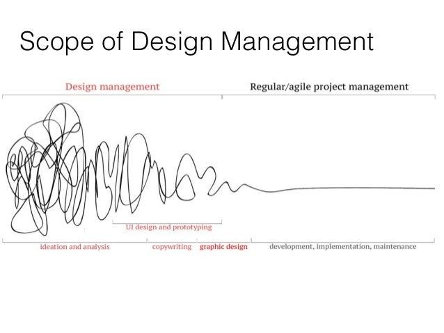 Scope of Design Management