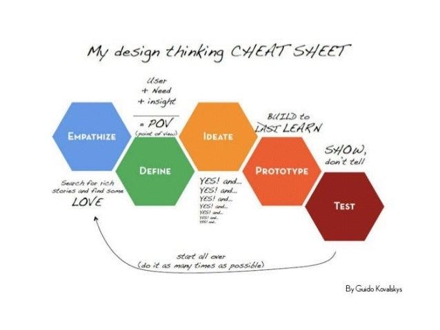 More Methods • Brainstorming • Bodystorming https://youtu.be/tpUS1a_SrVU • Storytelling • User-Centered Design • Rapid Pr...