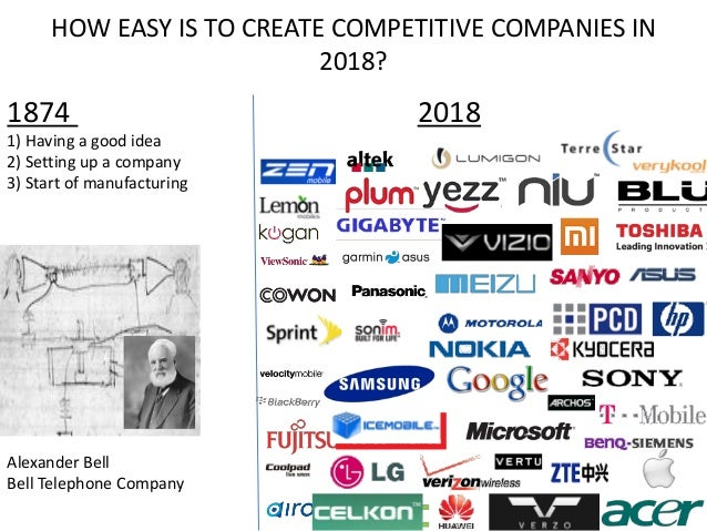 HOW EASY IS TO CREATE COMPETITIVE COMPANIES IN 2018? 1874 1) Having a good idea 2) Setting up a company 3) Start of manufa...