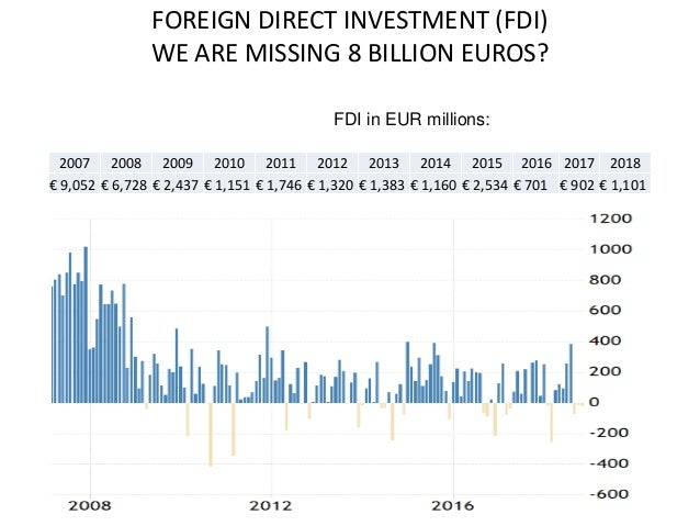 FOREIGN DIRECT INVESTMENT (FDI) WE ARE MISSING 8 BILLION EUROS? FDI in EUR millions: 2007 2008 2009 2010 2011 2012 2013 20...