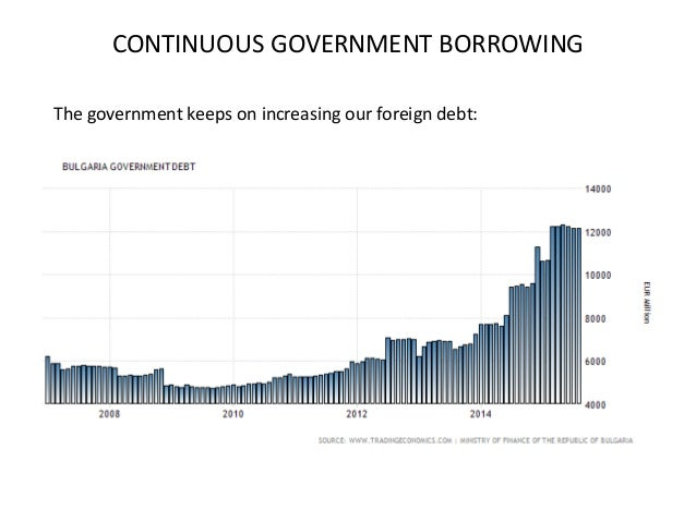 CONTINUOUS GOVERNMENT BORROWING The government keeps on increasing our foreign debt:
