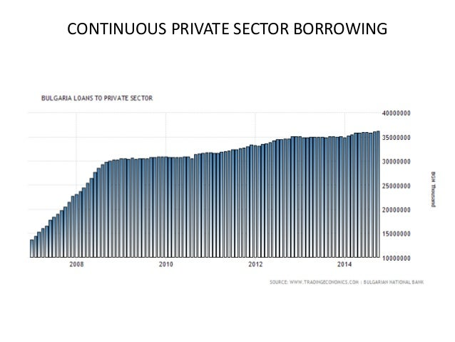 CONTINUOUS PRIVATE SECTOR BORROWING