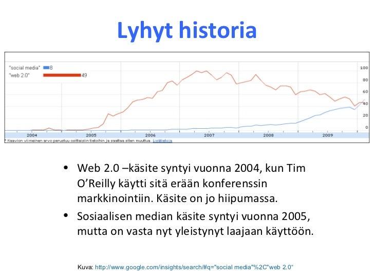 Sosiaalinen media alusta loppuun Slide 2