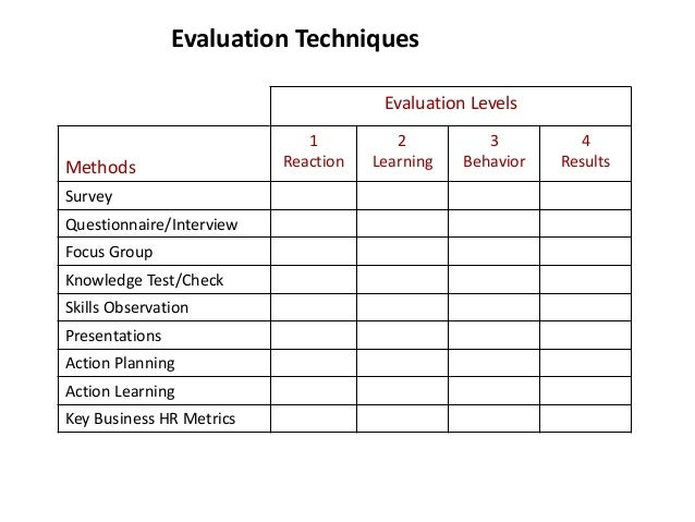 Training Evaluation Survey Template Vosvetenet – On the Job Training Evaluation Form