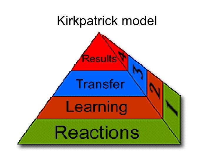 Kirkpatrick model