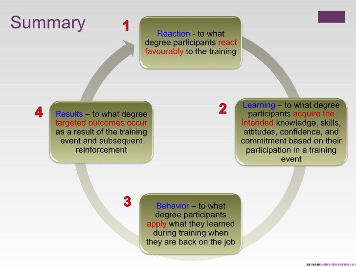 kirkpatricks model of evaluation Presentation on kirkpatrick's training evaluation model this feature is not available right now please try again later.