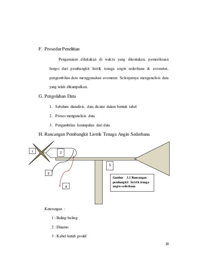 20 F. ProsedurPenelitian Pengamatan dilakukan di waktu yang ditentukan, pemeriksaan fungsi dari pembangkit listrik tenaga ...