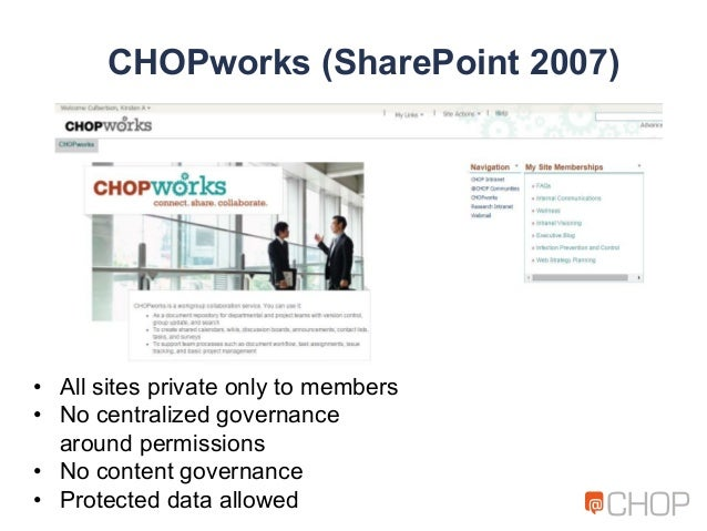 CHOPworks (SharePoint 2007) • All sites private only to members • No centralized governance around permissions • No con...