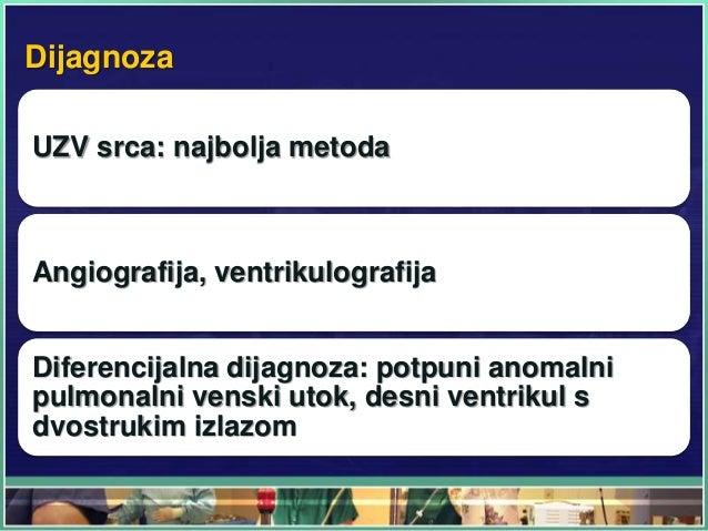 Dijagnoza UZV srca: najbolja metoda Angiografija, ventrikulografija Diferencijalna dijagnoza: potpuni anomalni pulmonalni ...