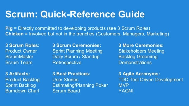 Poker quick reference guide
