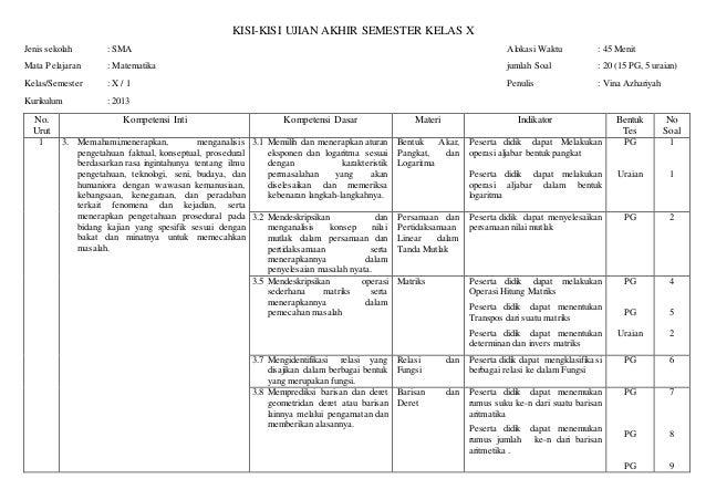 Contoh Soal: Contoh Kisi Kisi Soal Bahasa Indonesia Sma