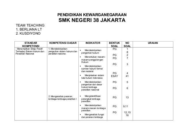 Kisi Kisi N Soal Sistem Hukum Peradilan Nasional