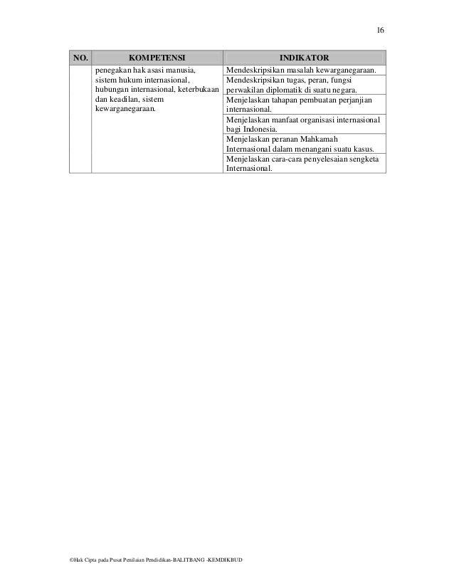struktur esai argumentatif Esai disusun guna menyatakan bahwa analisis struktural adalah analisis yang melihat bahwa unsur-unsur struktur sajak itu saling esai argumentatif.