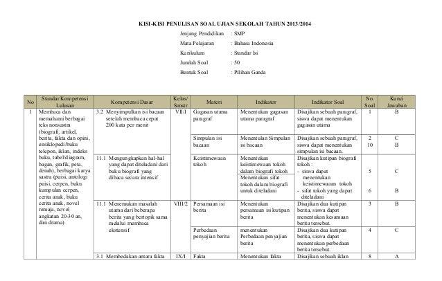 Kisi kisi bahasa indonesia un