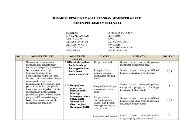 Kisi Kisi Soal Ekonomi X Semester Genap 2014