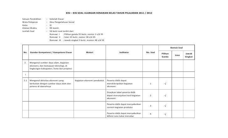 KISI – KISI SOAL ULANGAN KENAIKAN KELAS TAHUN PELAJARAN 2011 / 2012Satuan Pendidikan     :   Sekolah DasarMata Pelajaran  ...