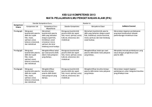 KISI UJI KOMPETENSI 2013 MATA PELAJARAN ILMU PENGETAHUAN ALAM (IPA) Kompetensi Utama StandarKompetensiGuru StandarIsi...