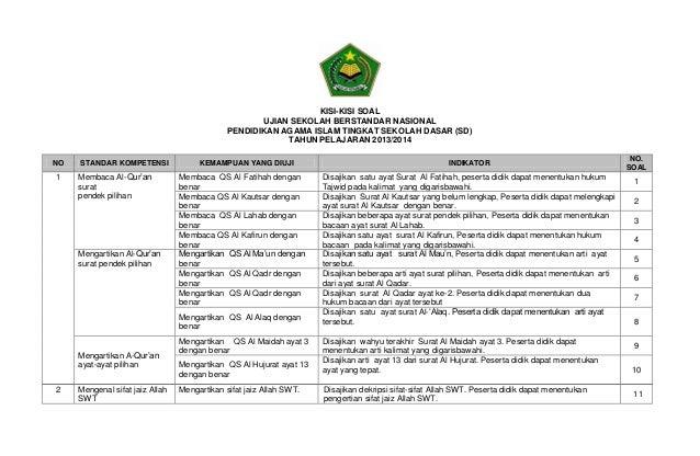 KISI-KISI SOAL UJIAN SEKOLAH BERSTANDAR NASIONAL PENDIDIKAN AGAMA ISLAM TINGKAT SEKOLAH DASAR (SD) TAHUN PELAJARAN 2013/20...