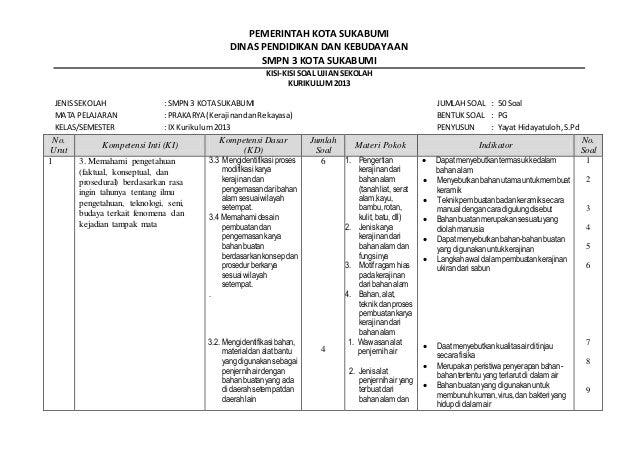 Contoh Soal Uts Prakarya Kelas 10 Semester 1 Dapatkan Contoh