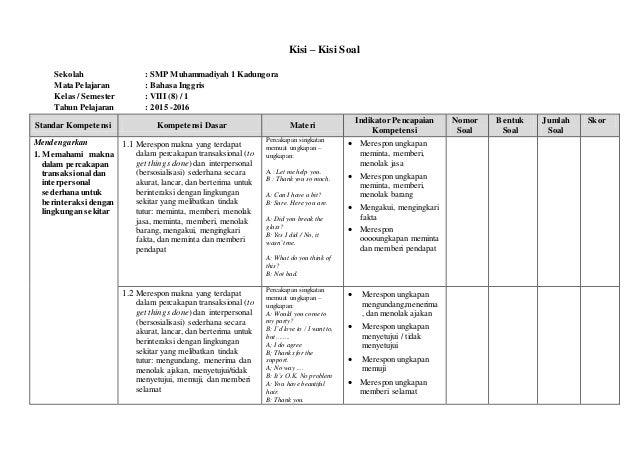 Contoh Kisi Kisi Soal Bahasa Inggris Kelas X - Contoh Soal ...