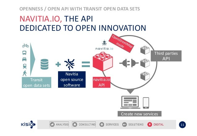 OPENNESS / OPEN API WITH TRANSIT OPEN DATA SETS 11 NAVITIA.IO, THE API DEDICATED TO OPEN INNOVATION Transit open data sets...